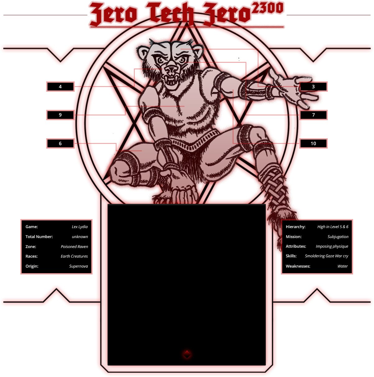 CharacterPage_CenterGraphic_ZeroTechZero